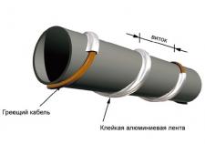 Рассчет шага укладки кабеля при его спиральной укладке на трубе