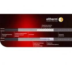 Саморегулирующийся кабель ELSR-LS до 80 °С