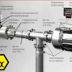 Аксессуары для резистивных нагревательных кабелей